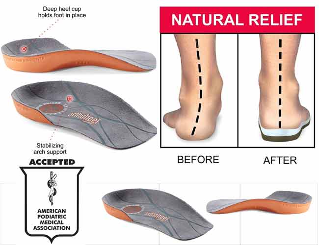 What Is The Best Shoe Insole For Flat Feet